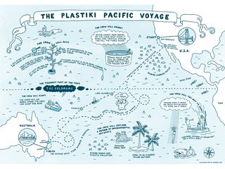 Plastiki voyage_last